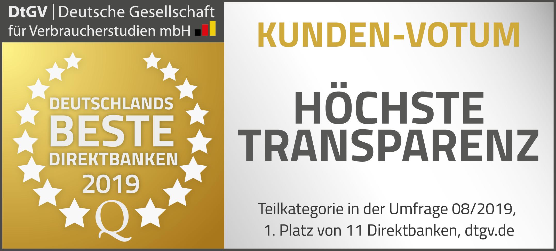 Testsieger - Höchste Transparenz N26